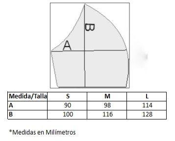 MedidaMascarillasTallaSML